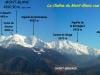 Mont-Blanc-depuis-Combloux